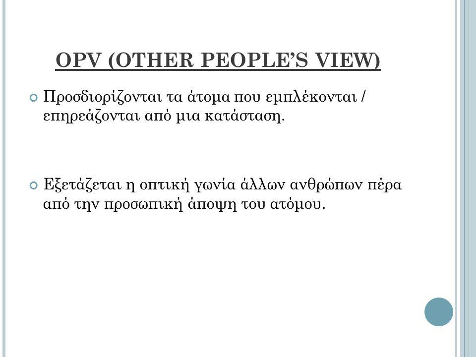 OPV (OTHER PEOPLE'S VIEW) Προσδιορίζονται τα άτομα που εμπλέκονται / επηρεάζονται από μια κατάσταση.
