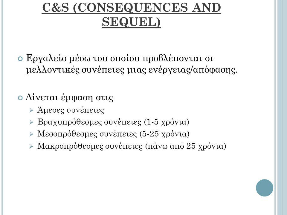 C&S (CONSEQUENCES AND SEQUEL) Εργαλείο μέσω του οποίου προβλέπονται οι μελλοντικές συνέπειες μιας ενέργειας/απόφασης.