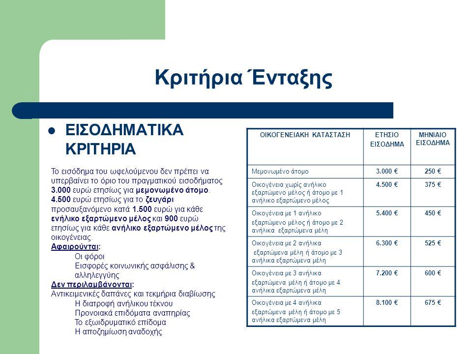Κριτήρια Ένταξης ΕΙΣΟΔΗΜΑΤΙΚΑ ΚΡΙΤΗΡΙΑ Το εισόδημα του ωφελούμενου δεν πρέπει να υπερβαίνει το όριο του πραγματικού εισοδήματος 3.000 ευρώ ετησίως για μεμονωμένο άτομο.