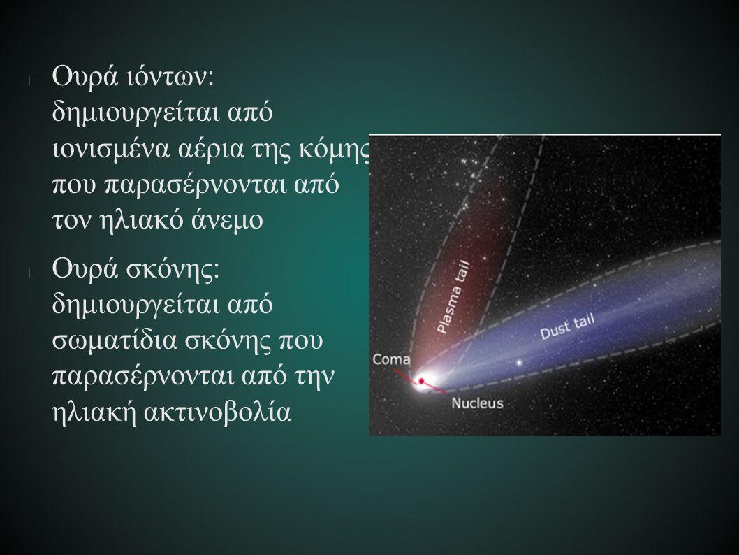 Ουρά ιόντων: δημιουργείται από ιονισμένα αέρια της κόμης που παρασέρνονται από τον ηλιακό άνεμο Ουρά σκόνης: δημιουργείται από σωματίδια σκόνης που παρασέρνονται από την ηλιακή ακτινοβολία
