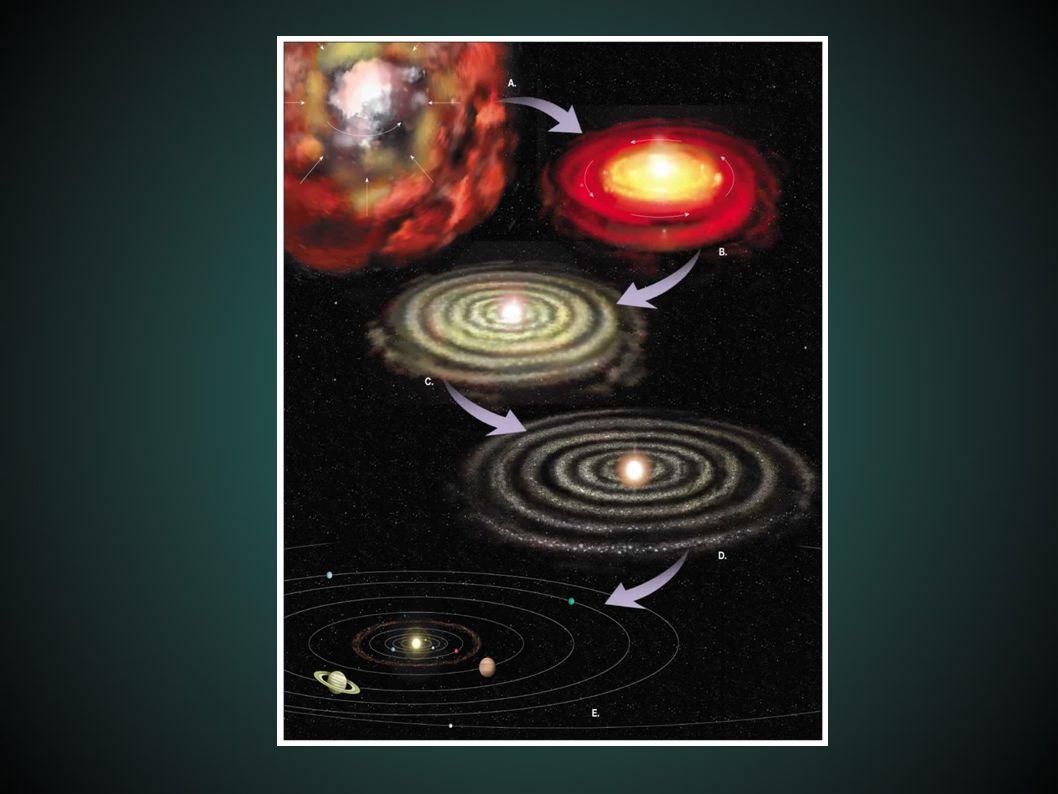 Κατηγορίες μετεωροειδών Μετέωρα: μια ορατή λάμψη που συμβαίνει όταν ένα μετεωροειδές εισέλθει στην ατμόσφαιρα Μετεωρίτες: τμήμα αστεροειδή ή μετεωροειδούς που καταφέρνει να διαπεράσει την ατμόσφαιρα και να φτάσει στο έδαφος χωρίς να καταστραφεί