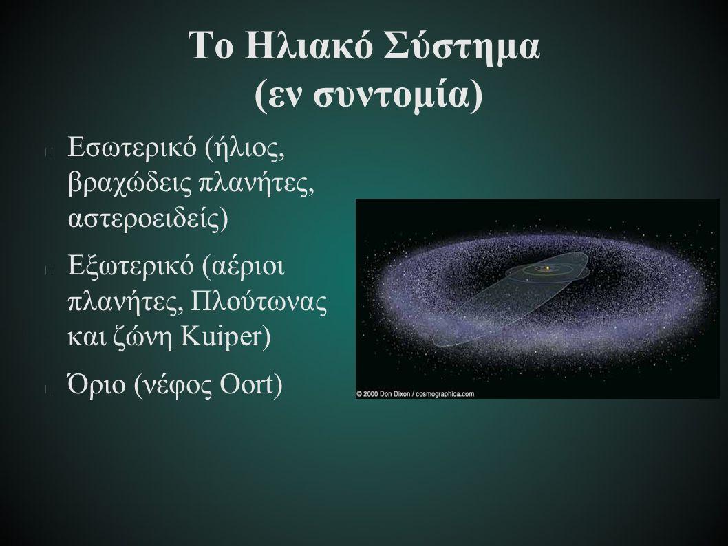 Το Ηλιακό Σύστημα (εν συντομία) Εσωτερικό (ήλιος, βραχώδεις πλανήτες, αστεροειδείς) Εξωτερικό (αέριοι πλανήτες, Πλούτωνας και ζώνη Kuiper) Όριο (νέφος Oort)