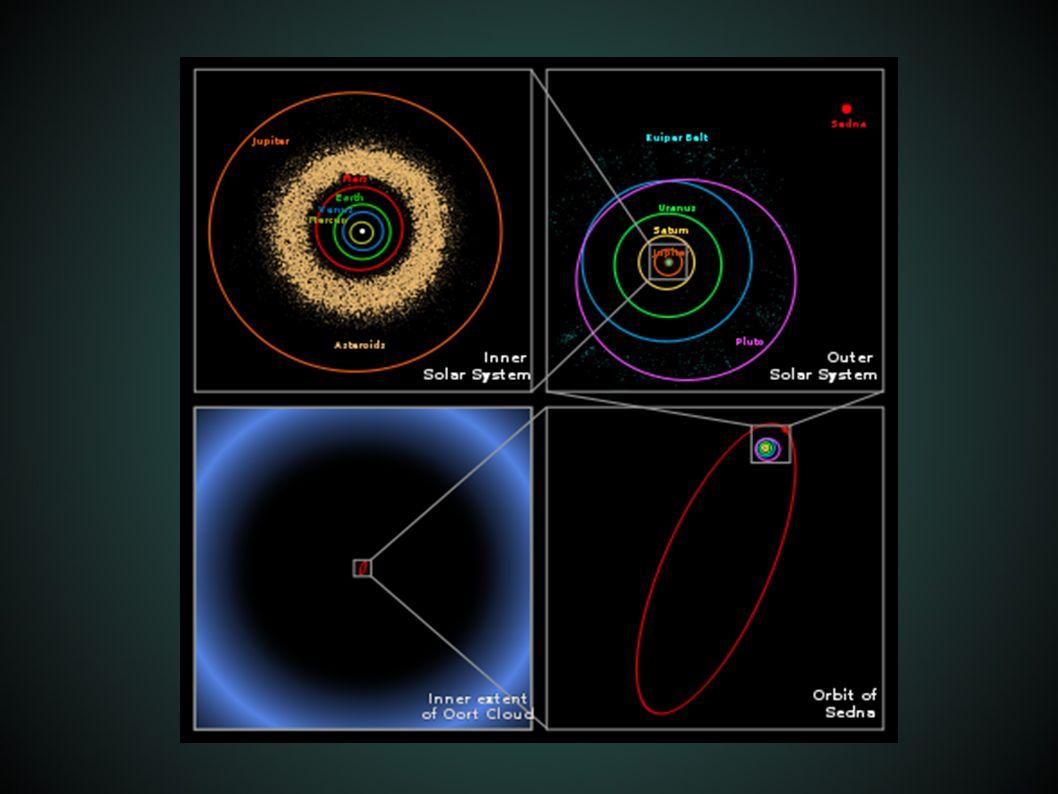 ΚΟΜΗΤΕΣ Κομήτης= σχετικά μικρό σώμα αποτελούμενο από πάγο και σκόνη που διαγράφει ελλειπτική τροχιά γύρω από τον Ήλιο