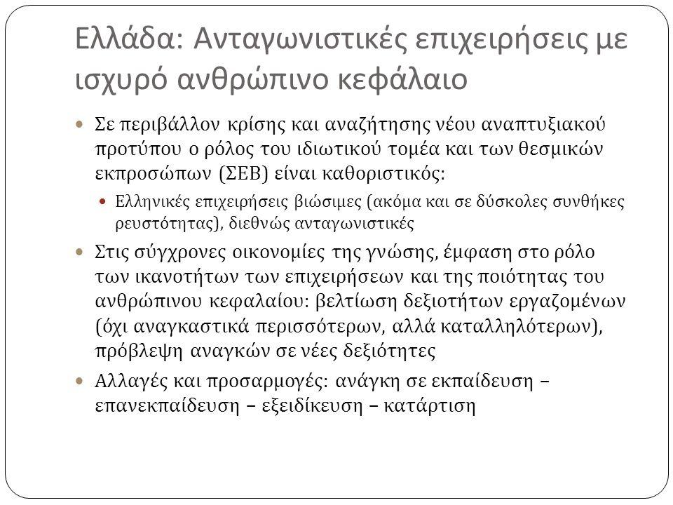 Ελλάδα : Ανταγωνιστικές επιχειρήσεις με ισχυρό ανθρώπινο κεφάλαιο Σε περιβάλλον κρίσης και αναζήτησης νέου αναπτυξιακού προτύπου ο ρόλος του ιδιωτικού τομέα και των θεσμικών εκπροσώπων ( ΣΕΒ ) είναι καθοριστικός : Ελληνικές επιχειρήσεις βιώσιμες ( ακόμα και σε δύσκολες συνθήκες ρευστότητας ), διεθνώς ανταγωνιστικές Στις σύγχρονες οικονομίες της γνώσης, έμφαση στο ρόλο των ικανοτήτων των επιχειρήσεων και της ποιότητας του ανθρώπινου κεφαλαίου : βελτίωση δεξιοτήτων εργαζομένων ( όχι αναγκαστικά περισσότερων, αλλά καταλληλότερων ), πρόβλεψη αναγκών σε νέες δεξιότητες Αλλαγές και προσαρμογές : ανάγκη σε εκπαίδευση – επανεκπαίδευση – εξειδίκευση – κατάρτιση