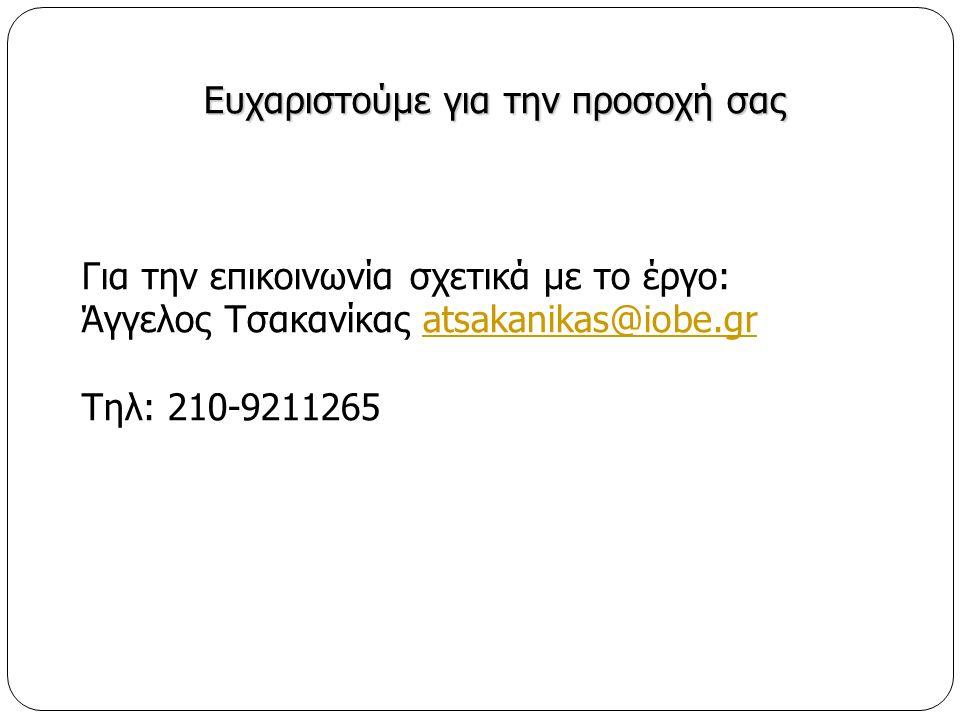 Ευχαριστούμε για την προσοχή σας Για την επικοινωνία σχετικά με το έργο: Άγγελος Τσακανίκας atsakanikas@iobe.gratsakanikas@iobe.gr Τηλ: 210-9211265