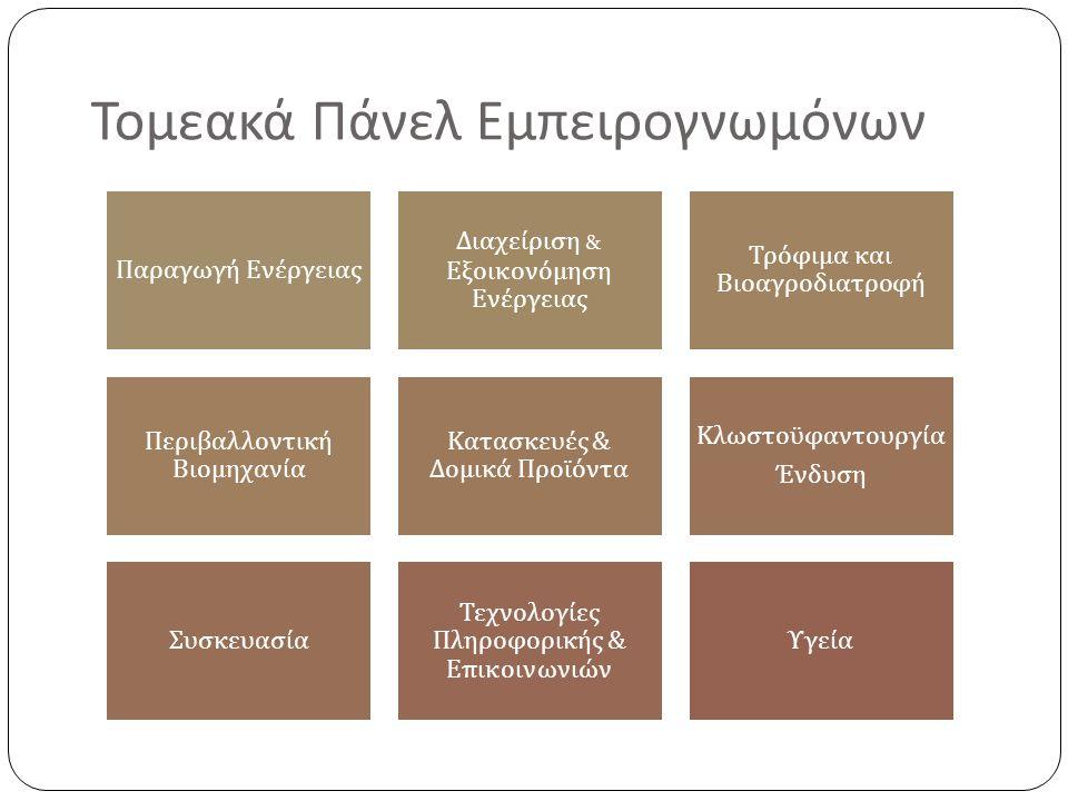 Τομεακά Πάνελ Εμπειρογνωμόνων Παραγωγή Ενέργειας Διαχείριση & Εξοικονόμηση Ενέργειας Τρόφιμα και Βιοαγροδιατροφή Περιβαλλοντική Βιομηχανία Κατασκευές & Δομικά Προϊόντα Κλωστοϋφαντουργία Ένδυση Συσκευασία Τεχνολογίες Πληροφορικής & Ε π ικοινωνιών Υγεία