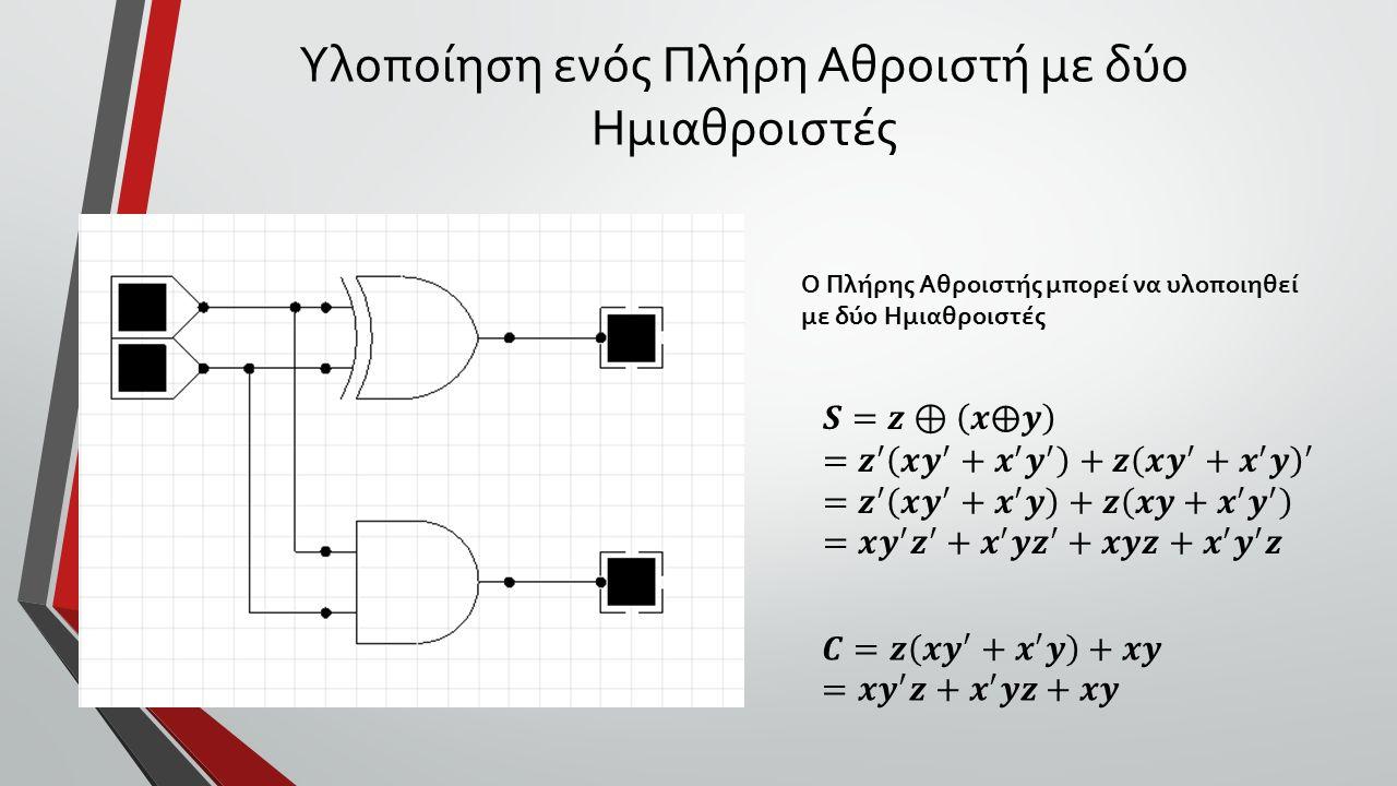 Υλοποίηση ενός Πλήρη Αθροιστή με δύο Ημιαθροιστές Ο Πλήρης Αθροιστής μπορεί να υλοποιηθεί με δύο Ημιαθροιστές