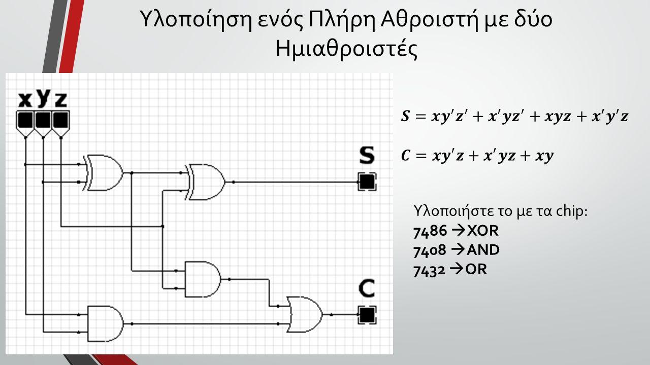 Δυαδικός Αθροιστής Είναι ένα ψηφιακό κύκλωμα που παράγει ένα αριθμητικό άθροισμα δύο δυαδικών αριθμών Μπορεί να κατασκευαστεί με πλήρεις αθροιστές συνδεδεμένους σε αλυσιδωτή σύνδεση