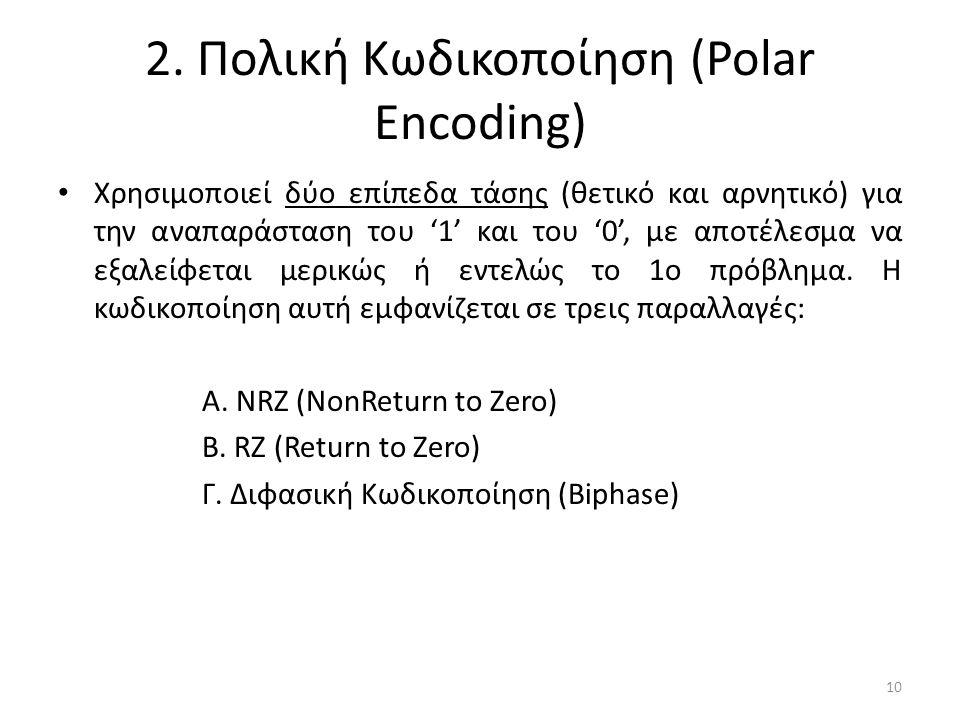 2. Πολική Κωδικοποίηση (Polar Encoding) Χρησιμοποιεί δύο επίπεδα τάσης (θετικό και αρνητικό) για την αναπαράσταση του '1' και του '0', με αποτέλεσμα ν