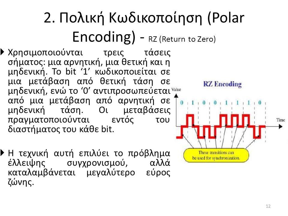 2. Πολική Κωδικοποίηση (Polar Encoding) - RZ (Return to Zero)  Χρησιμοποιούνται τρεις τάσεις σήματος: μια αρνητική, μια θετική και η μηδενική. Το bit