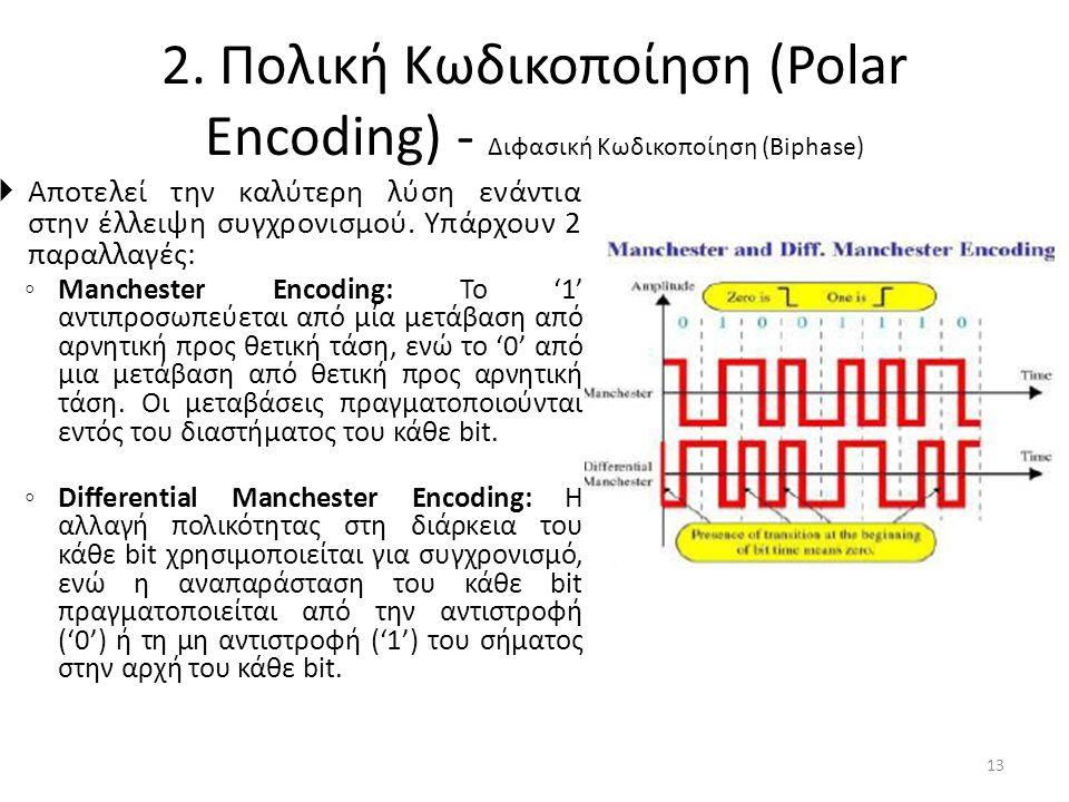 2. Πολική Κωδικοποίηση (Polar Encoding) - Διφασική Κωδικοποίηση (Biphase)  Αποτελεί την καλύτερη λύση ενάντια στην έλλειψη συγχρονισμού. Υπάρχουν 2 π