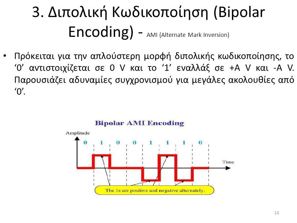 3. Διπολική Κωδικοποίηση (Bipolar Encoding) - ΑΜΙ (Alternate Mark Inversion) Πρόκειται για την απλούστερη μορφή διπολικής κωδικοποίησης, τo '0' αντιστ