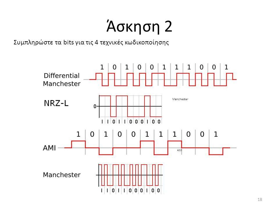 Άσκηση 2 18 ΑΜΙ Συμπληρώστε τα bits για τις 4 τεχνικές κωδικοποίησης Manchester