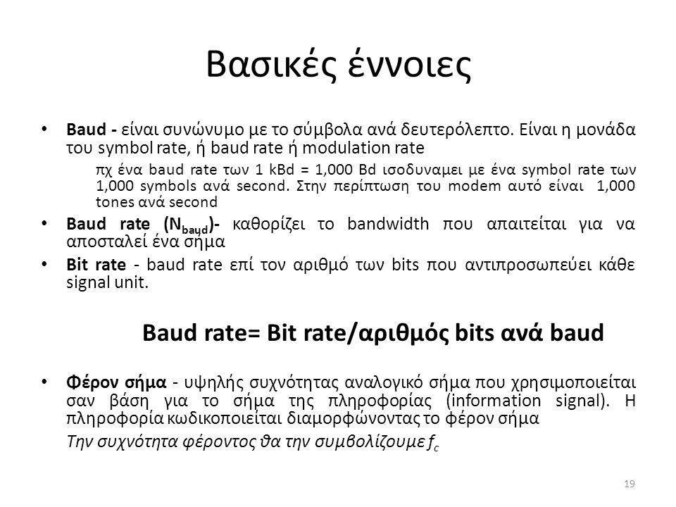 Βασικές έννοιες Baud - είναι συνώνυμο με το σύμβολα ανά δευτερόλεπτο.