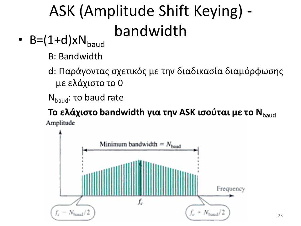 ASK (Amplitude Shift Keying) - bandwidth B=(1+d)xN baud Β: Bandwidth d: Παράγοντας σχετικός με την διαδικασία διαμόρφωσης με ελάχιστο το 0 N baud : το baud rate Το ελάχιστο bandwidth για την ASK ισούται με το N baud 23