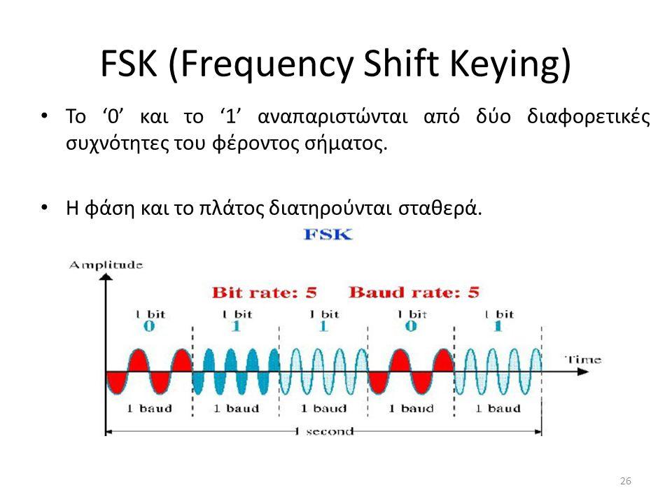 FSK (Frequency Shift Keying) Το '0' και το '1' αναπαριστώνται από δύο διαφορετικές συχνότητες του φέροντος σήματος.