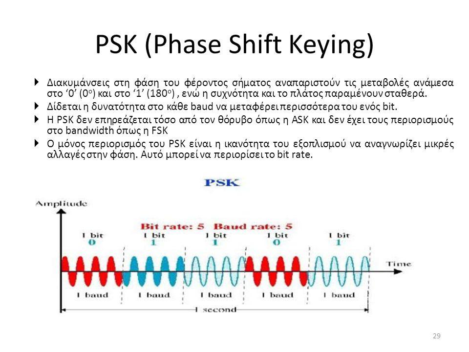 PSK (Phase Shift Keying)  Διακυμάνσεις στη φάση του φέροντος σήματος αναπαριστούν τις μεταβολές ανάμεσα στο '0' (0 o ) και στο '1' (180 o ), ενώ η συχνότητα και το πλάτος παραμένουν σταθερά.