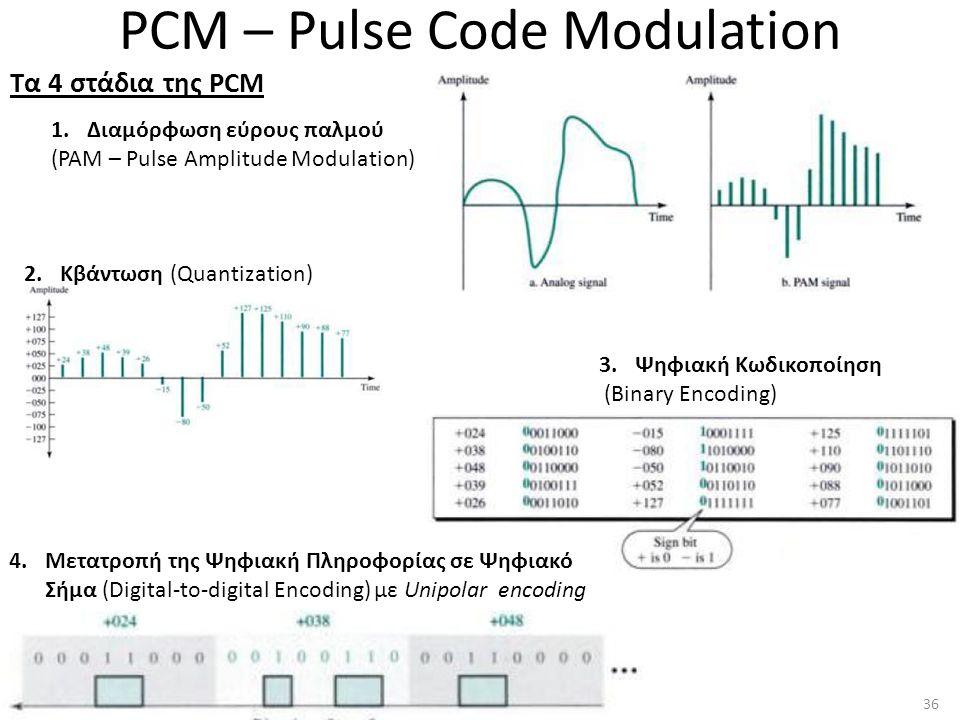 PCM – Pulse Code Modulation Τα 4 στάδια της PCM 36 3.Ψηφιακή Κωδικοποίηση (Binary Encoding) 2.Κβάντωση (Quantization) 1.Διαμόρφωση εύρους παλμού (PAM – Pulse Amplitude Modulation) 4.Μετατροπή της Ψηφιακή Πληροφορίας σε Ψηφιακό Σήμα (Digital-to-digital Encoding) με Unipolar encoding