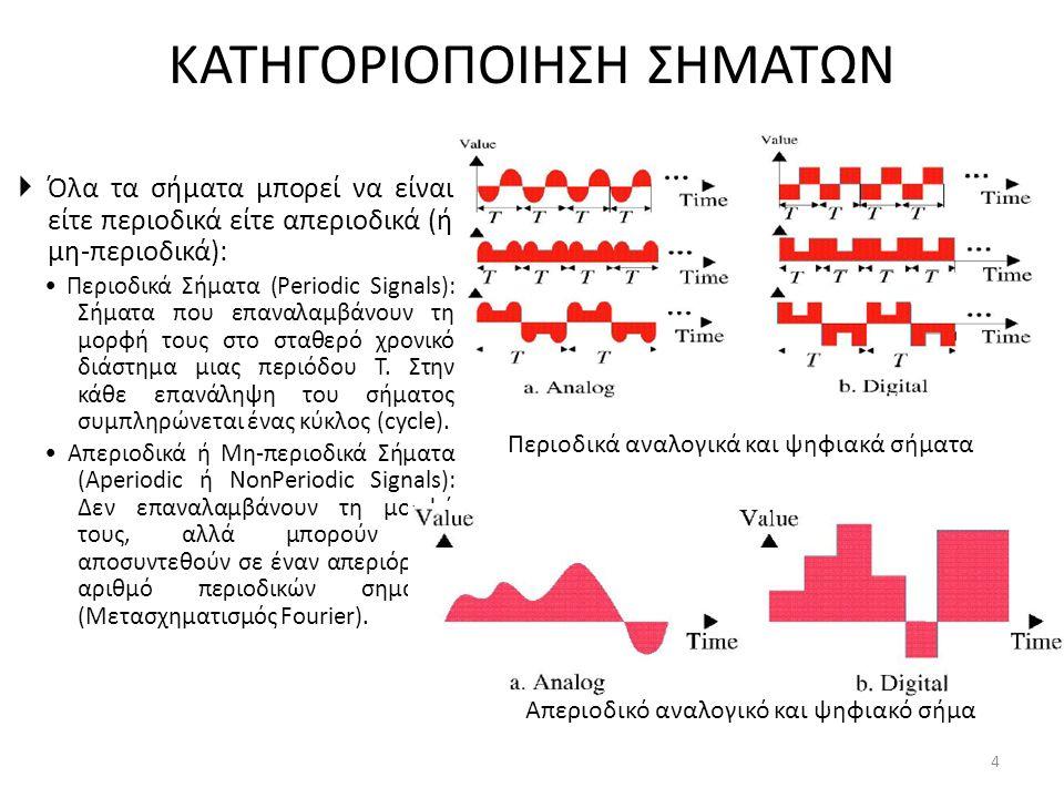ΚΑΤΗΓΟΡΙΟΠΟΙΗΣΗ ΣΗΜΑΤΩΝ  Τα αναλογικά σήματα χαρακτηρίζονται από τρεις μεταβλητές:  Πλάτος (Amplitude): Περιγράφει την τιμή του σήματος την κάθε χρονική στιγμή.