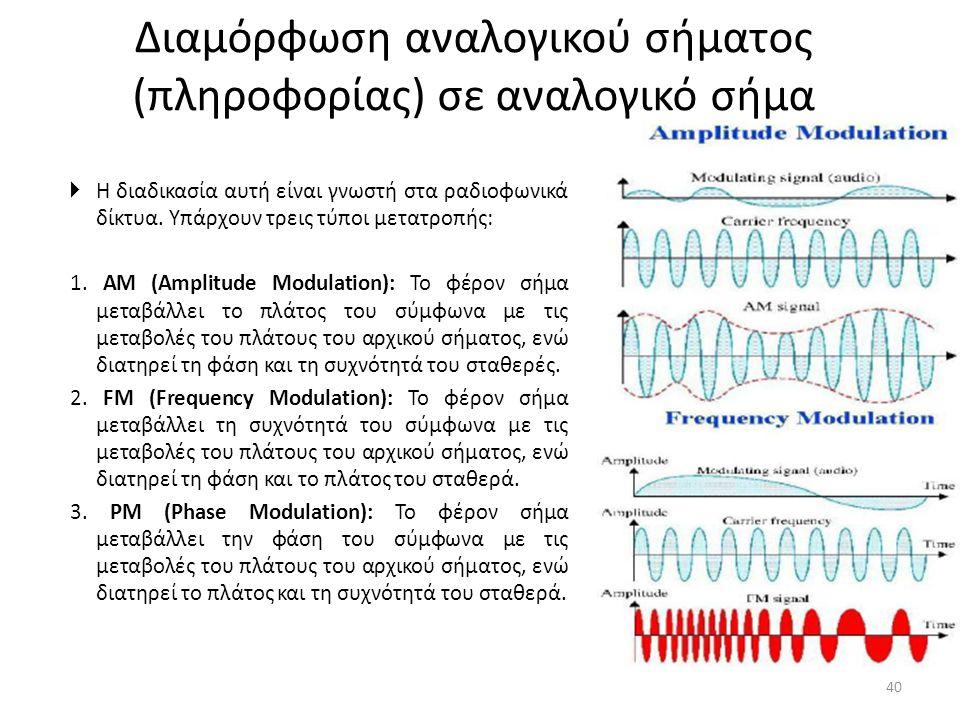 Διαμόρφωση αναλογικού σήματος (πληροφορίας) σε αναλογικό σήμα  Η διαδικασία αυτή είναι γνωστή στα ραδιοφωνικά δίκτυα.