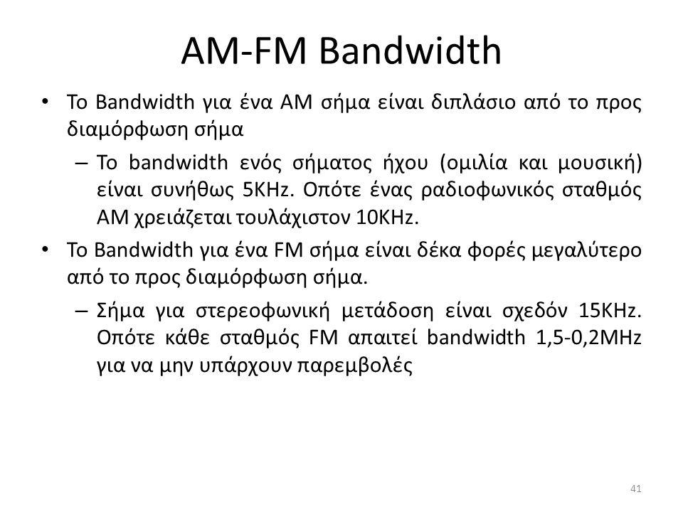 AM-FM Bandwidth To Bandwidth για ένα ΑΜ σήμα είναι διπλάσιο από το προς διαμόρφωση σήμα – Το bandwidth ενός σήματος ήχου (ομιλία και μουσική) είναι συνήθως 5KHz.