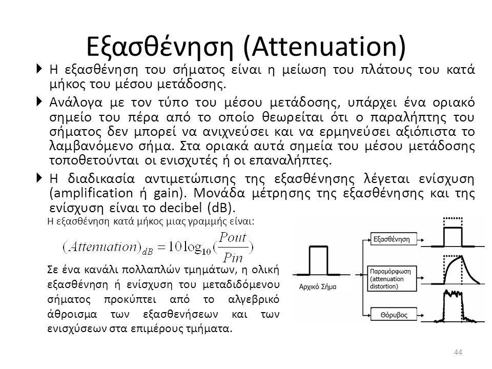 Εξασθένηση (Attenuation)  Η εξασθένηση του σήματος είναι η μείωση του πλάτους του κατά μήκος του μέσου μετάδοσης.