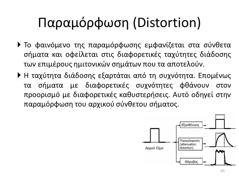 Παραμόρφωση (Distortion)  Το φαινόμενο της παραμόρφωσης εμφανίζεται στα σύνθετα σήματα και οφείλεται στις διαφορετικές ταχύτητες διάδοσης των επιμέρους ημιτονικών σημάτων που τα αποτελούν.