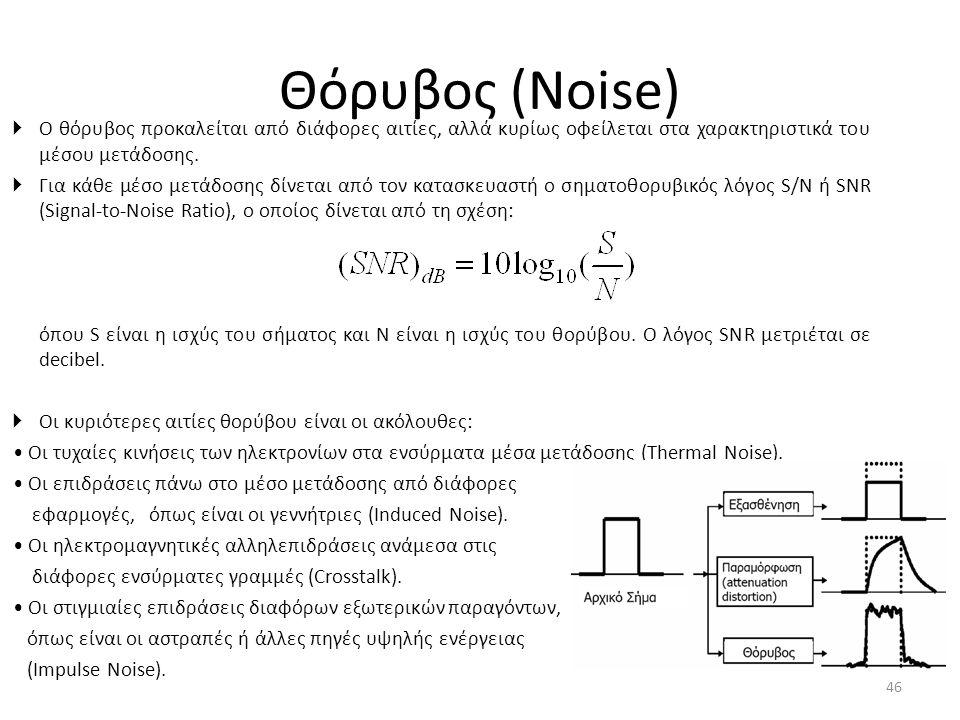 Θόρυβος (Noise)  Ο θόρυβος προκαλείται από διάφορες αιτίες, αλλά κυρίως οφείλεται στα χαρακτηριστικά του μέσου μετάδοσης.