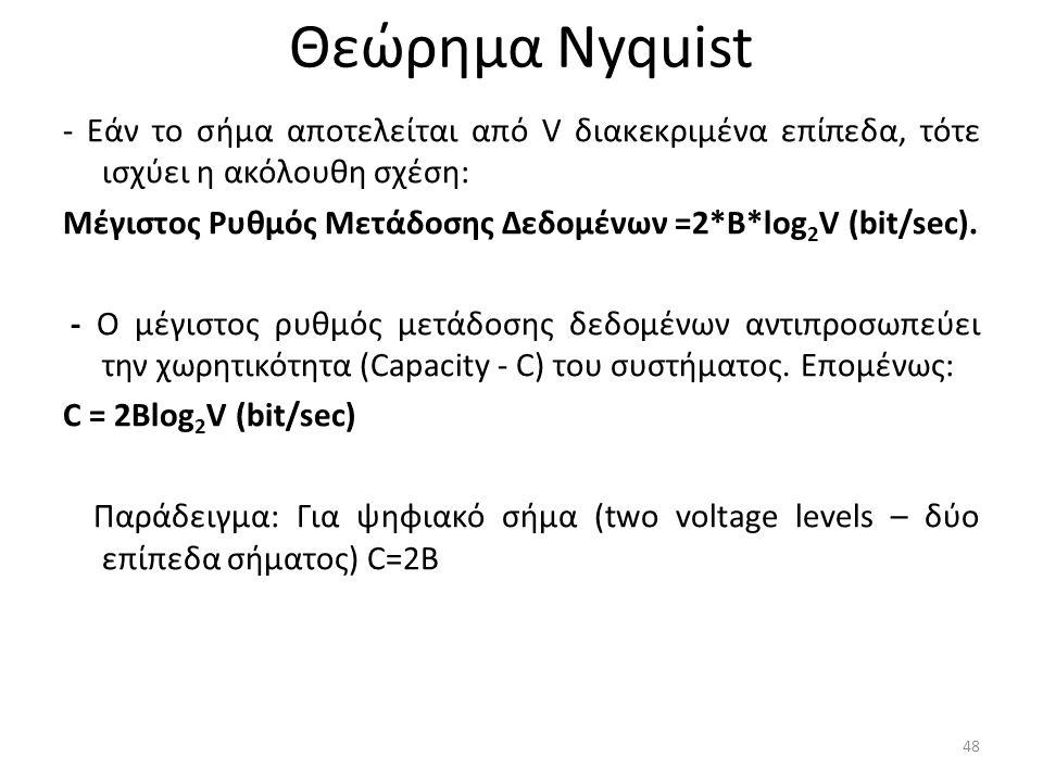Θεώρημα Nyquist - Εάν το σήμα αποτελείται από V διακεκριμένα επίπεδα, τότε ισχύει η ακόλουθη σχέση: Μέγιστος Ρυθμός Μετάδοσης Δεδομένων =2*B*log 2 V (bit/sec).