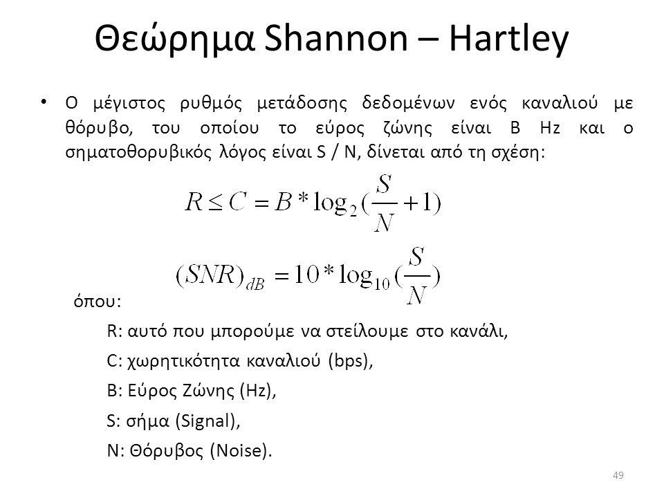 Θεώρημα Shannon – Hartley O μέγιστος ρυθμός μετάδοσης δεδομένων ενός καναλιού με θόρυβο, του οποίου το εύρος ζώνης είναι Β Hz και ο σηματοθορυβικός λόγος είναι S / N, δίνεται από τη σχέση: όπου: R: αυτό που μπορούμε να στείλουμε στο κανάλι, C: χωρητικότητα καναλιού (bps), B: Εύρος Ζώνης (Hz), S: σήμα (Signal), N: Θόρυβος (Noise).