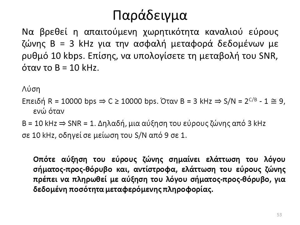Να βρεθεί η απαιτούμενη χωρητικότητα καναλιού εύρους ζώνης B = 3 kHz για την ασφαλή μεταφορά δεδομένων με ρυθμό 10 kbps.