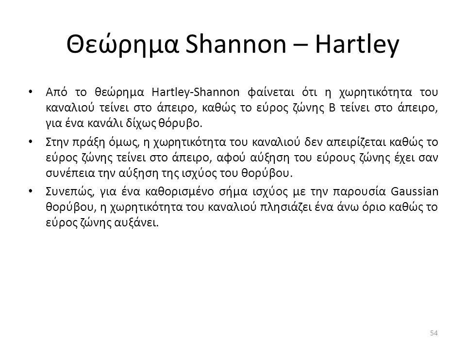 Θεώρημα Shannon – Hartley 54 Από το θεώρημα Hartley-Shannon φαίνεται ότι η χωρητικότητα του καναλιού τείνει στο άπειρο, καθώς το εύρος ζώνης Β τείνει στο άπειρο, για ένα κανάλι δίχως θόρυβο.