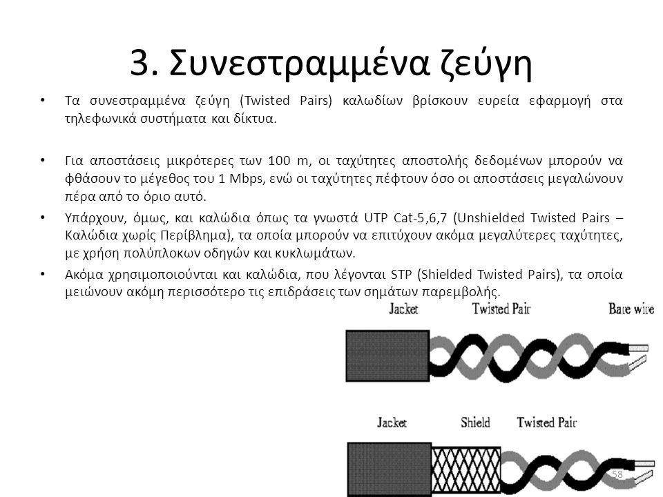 3. Συνεστραμμένα ζεύγη Τα συνεστραμμένα ζεύγη (Twisted Pairs) καλωδίων βρίσκουν ευρεία εφαρμογή στα τηλεφωνικά συστήματα και δίκτυα. Για αποστάσεις μι