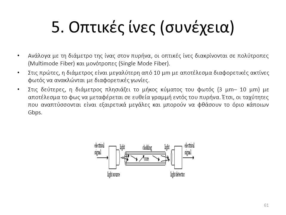 5. Οπτικές ίνες (συνέχεια) Ανάλογα με τη διάμετρο της ίνας στον πυρήνα, οι οπτικές ίνες διακρίνονται σε πολύτροπες (Multimode Fiber) και μονότροπες (S