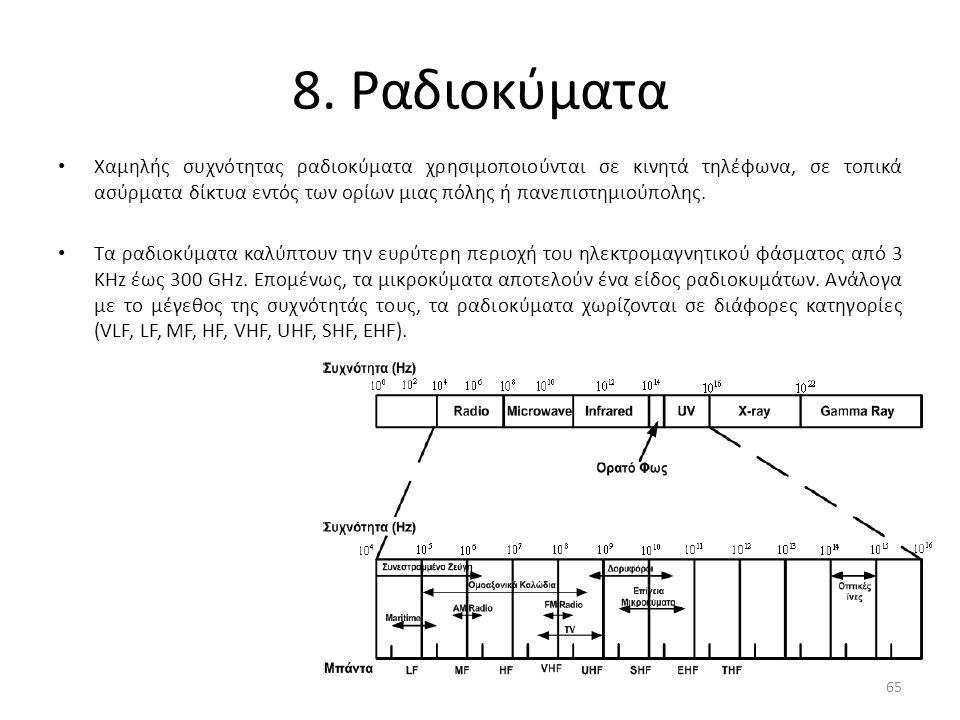 8. Ραδιοκύματα Χαμηλής συχνότητας ραδιοκύματα χρησιμοποιούνται σε κινητά τηλέφωνα, σε τοπικά ασύρματα δίκτυα εντός των ορίων μιας πόλης ή πανεπιστημιο
