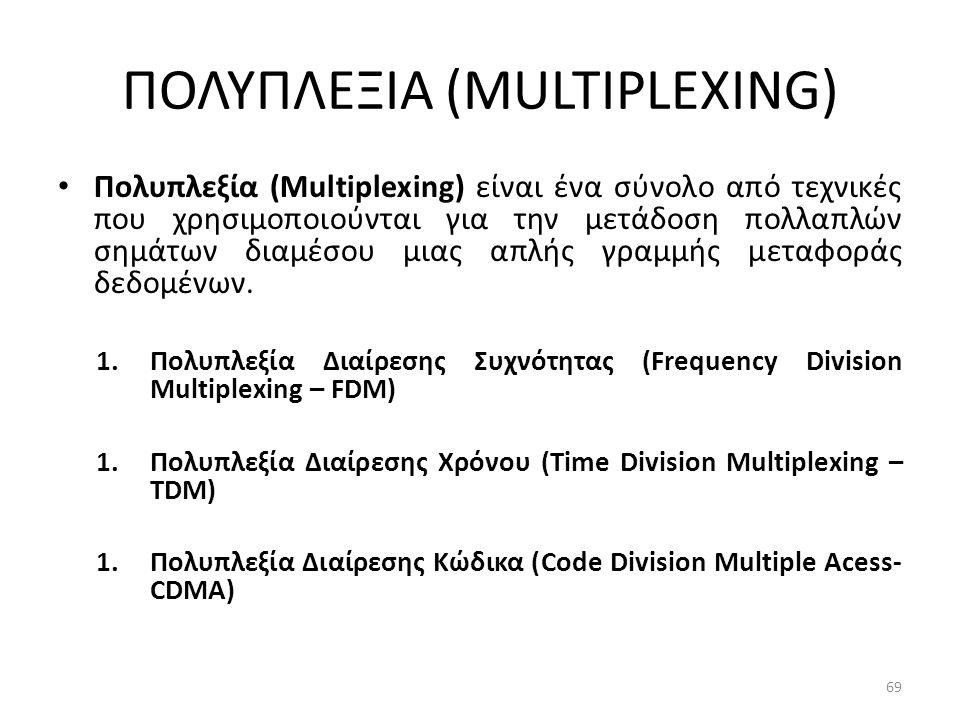 ΠΟΛΥΠΛΕΞIA (MULTIPLEXING) Πολυπλεξία (Multiplexing) είναι ένα σύνολο από τεχνικές που χρησιμοποιούνται για την μετάδοση πολλαπλών σημάτων διαμέσου μιας απλής γραμμής μεταφοράς δεδομένων.