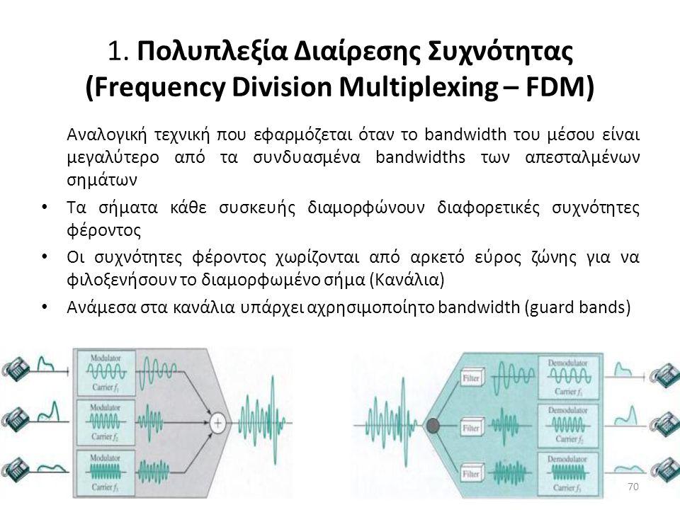 1. Πολυπλεξία Διαίρεσης Συχνότητας (Frequency Division Multiplexing – FDM) Αναλογική τεχνική που εφαρμόζεται όταν το bandwidth του μέσου είναι μεγαλύτ