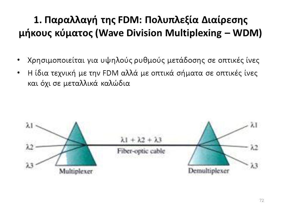 1. Παραλλαγή της FDM: Πολυπλεξία Διαίρεσης μήκους κύματος (Wave Division Multiplexing – WDM) Χρησιμοποιείται για υψηλούς ρυθμούς μετάδοσης σε οπτικές