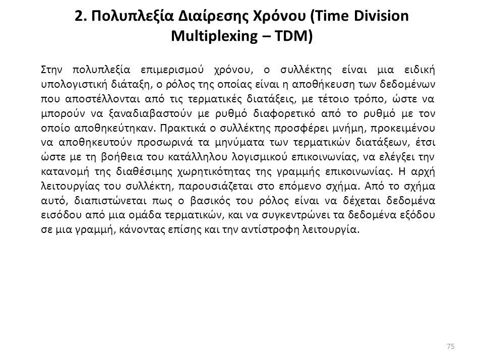 2. Πολυπλεξία Διαίρεσης Χρόνου (Time Division Multiplexing – TDM) Στην πολυπλεξία επιμερισμού χρόνου, ο συλλέκτης είναι μια ειδική υπολογιστική διάταξ