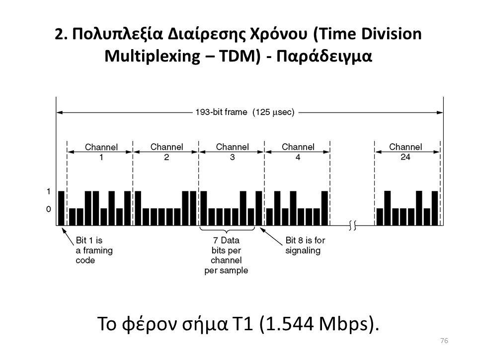2. Πολυπλεξία Διαίρεσης Χρόνου (Time Division Multiplexing – TDM) - Παράδειγμα Το φέρον σήμα Τ1 (1.544 Mbps). 76