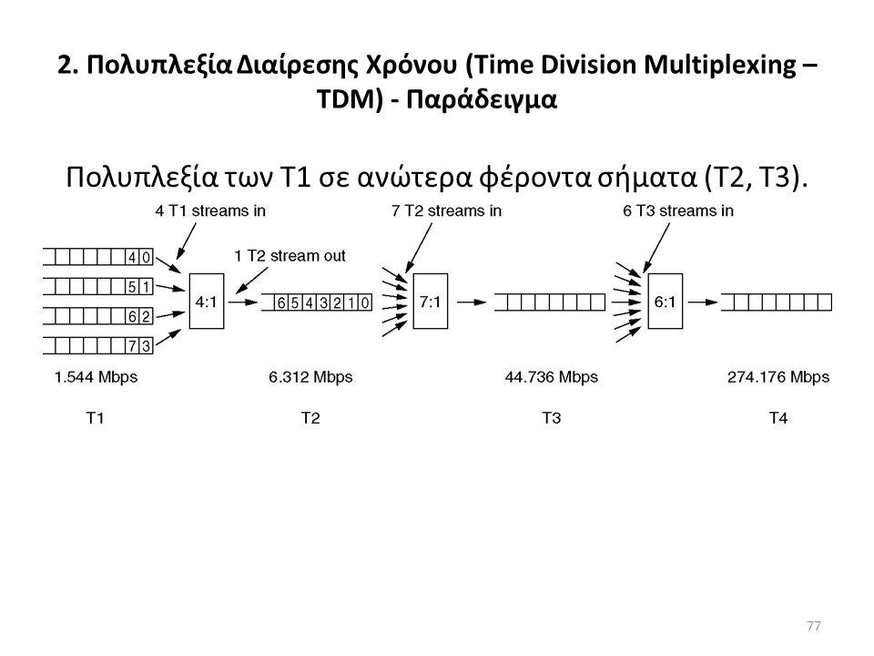 2. Πολυπλεξία Διαίρεσης Χρόνου (Time Division Multiplexing – TDM) - Παράδειγμα Πολυπλεξία των Τ1 σε ανώτερα φέροντα σήματα (Τ2, Τ3). 77