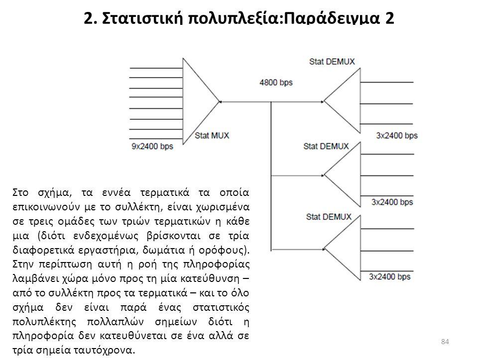 2. Στατιστική πολυπλεξία:Παράδειγμα 2 84 Στο σχήμα, τα εννέα τερματικά τα οποία επικοινωνούν με το συλλέκτη, είναι χωρισμένα σε τρεις ομάδες των τριών