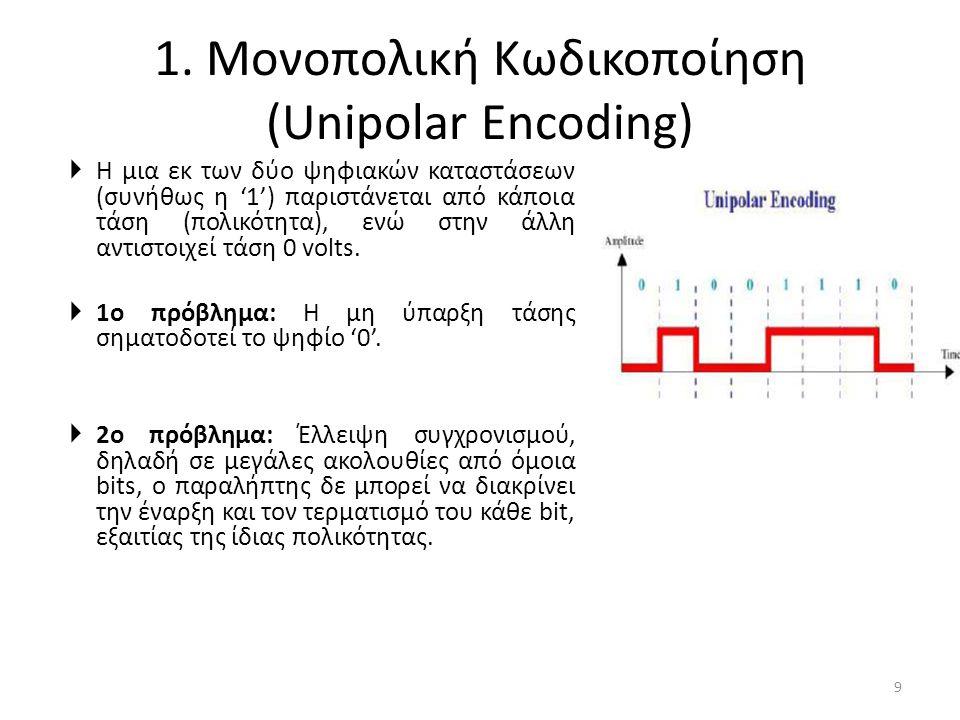 1. Μονοπολική Κωδικοποίηση (Unipolar Encoding)  Η μια εκ των δύο ψηφιακών καταστάσεων (συνήθως η '1') παριστάνεται από κάποια τάση (πολικότητα), ενώ