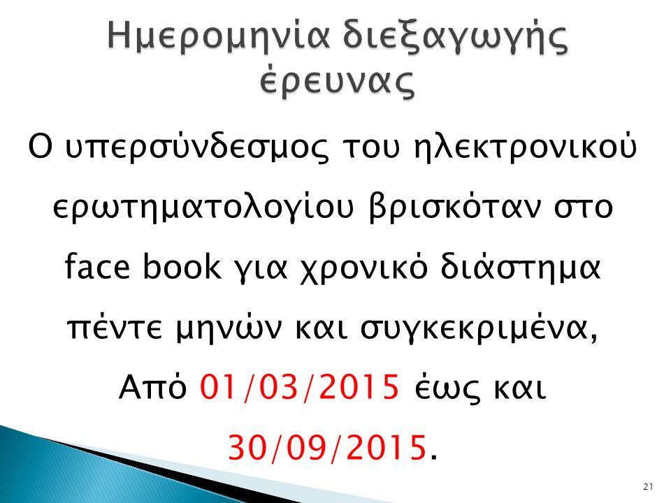 21 Ο υπερσύνδεσμος του ηλεκτρονικού ερωτηματολογίου βρισκόταν στο face book για χρονικό διάστημα πέντε μηνών και συγκεκριμένα, Από 01/03/2015 έως και 30/09/2015.