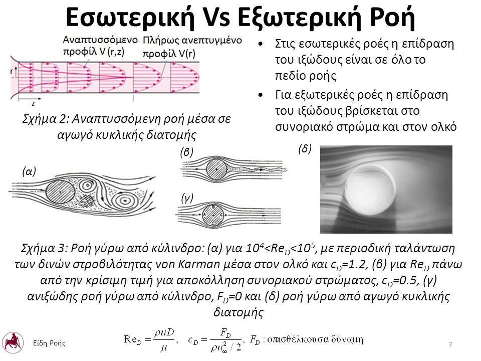 Εσωτερική Vs Εξωτερική Ροή Σχήμα 2: Αναπτυσσόμενη ροή μέσα σε αγωγό κυκλικής διατομής Στις εσωτερικές ροές η επίδραση του ιξώδους είναι σε όλο το πεδίο ροής Για εξωτερικές ροές η επίδραση του ιξώδους βρίσκεται στο συνοριακό στρώμα και στον ολκό Σχήμα 3: Ροή γύρω από κύλινδρο: (α) για 10 4 <Re D <10 5, με περιοδική ταλάντωση των δινών στροβιλότητας von Karman μέσα στον ολκό και c D =1.2, (β) για Re D πάνω από την κρίσιμη τιμή για αποκόλληση συνοριακού στρώματος, c D =0.5, (γ) ανιξώδης ροή γύρω από κύλινδρο, F D =0 και (δ) ροή γύρω από αγωγό κυκλικής διατομής 7 Είδη Ροής (α) (β) (γ) (δ)
