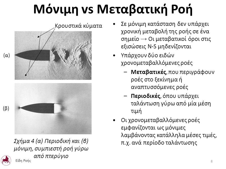 Μόνιμη vs Μεταβατική Ροή Σε μόνιμη κατάσταση δεν υπάρχει χρονική μεταβολή της ροής σε ένα σημείο → Οι μεταβατικοί όροι στις εξισώσεις N-S μηδενίζονται Υπάρχουν δύο ειδών χρονομεταβαλλόμενες ροές –Μεταβατικές, που περιγράφουν ροές στο ξεκίνημα ή αναπτυσσόμενες ροές –Περιοδικές, όπου υπάρχει ταλάντωση γύρω από μία μέση τιμή Οι χρονομεταβαλλόμενες ροές εμφανίζονται ως μόνιμες λαμβάνοντας κατάλληλα μέσες τιμές, π.χ.