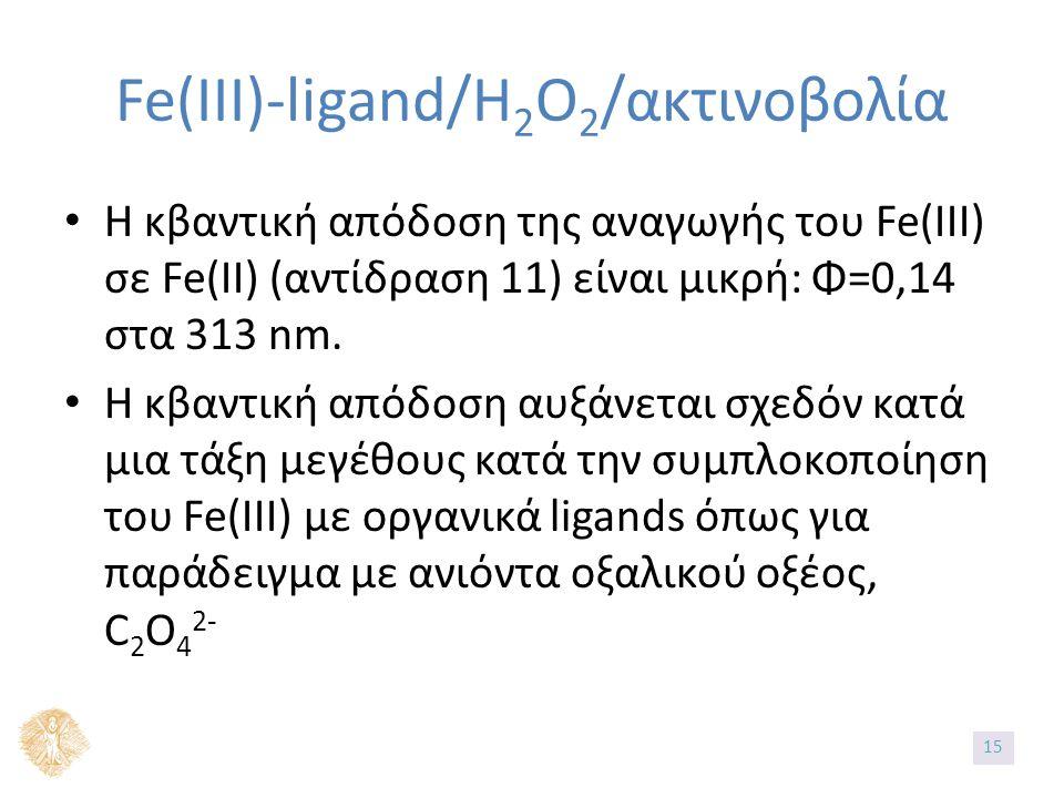 Fe(IIΙ)-ligand/H 2 O 2 /ακτινοβολία Η κβαντική απόδοση της αναγωγής του Fe(III) σε Fe(II) (αντίδραση 11) είναι μικρή: Φ=0,14 στα 313 nm. Η κβαντική απ