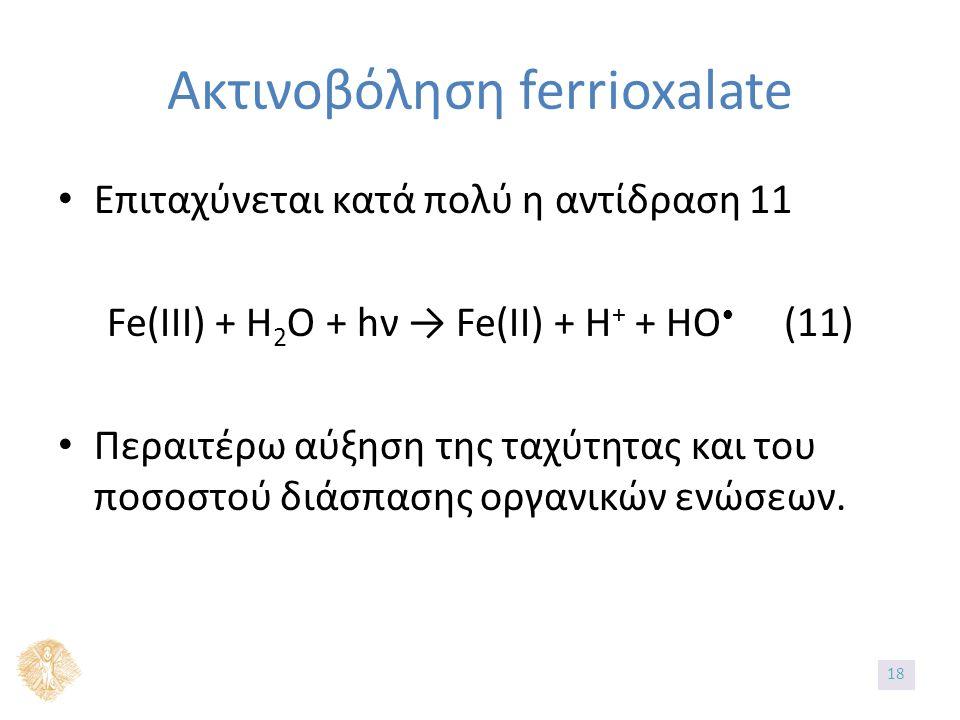 Επιταχύνεται κατά πολύ η αντίδραση 11 Fe(III) + H 2 O + hν → Fe(II) + H + + HO (11) Περαιτέρω αύξηση της ταχύτητας και του ποσοστού διάσπασης οργανικώ