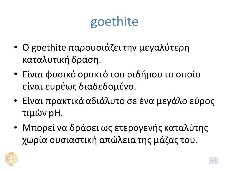 goethite Ο goethite παρουσιάζει την μεγαλύτερη καταλυτική δράση.