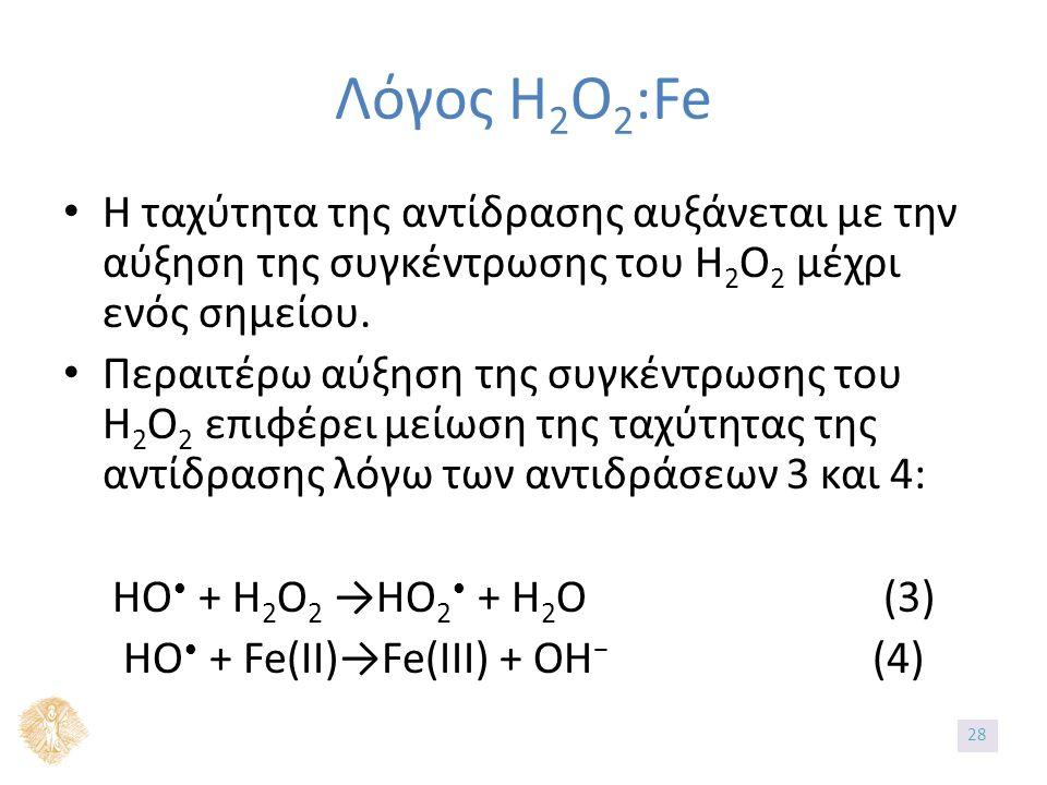 Λόγος H 2 O 2 :Fe Η ταχύτητα της αντίδρασης αυξάνεται με την αύξηση της συγκέντρωσης του Η 2 Ο 2 μέχρι ενός σημείου. Περαιτέρω αύξηση της συγκέντρωσης